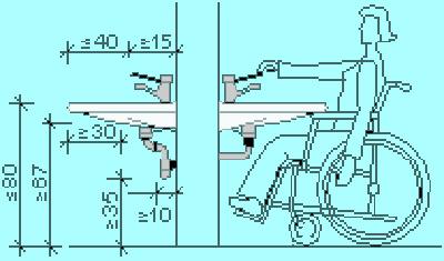 Servizi igienici sito di supporto alla disabilit - Misure minime di un bagno ...